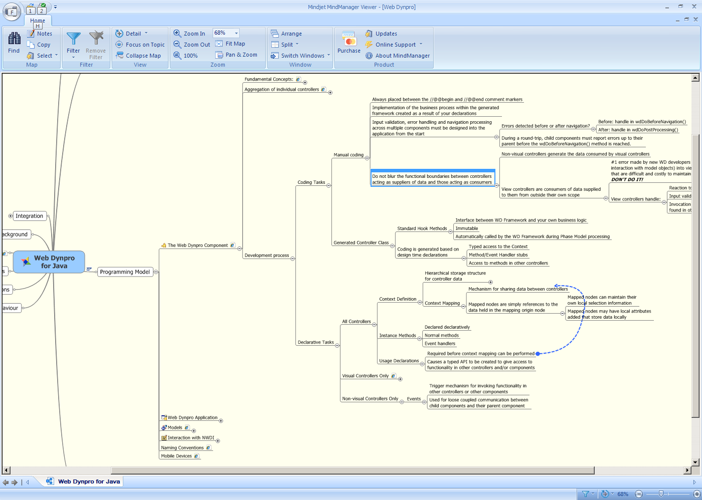 figure 4 since the mind map is very large you should only expand the branches you are interested in - Web Based Mind Mapping Free